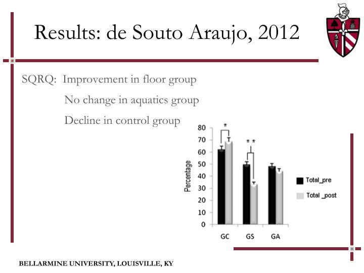 Results: de