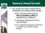 balance sheet growth