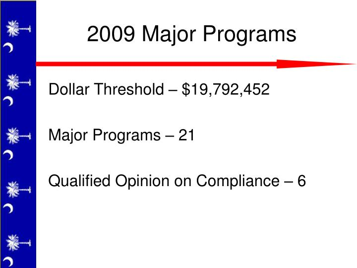 Dollar Threshold – $19,792,452