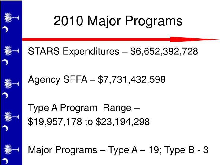 STARS Expenditures – $6,652,392,728