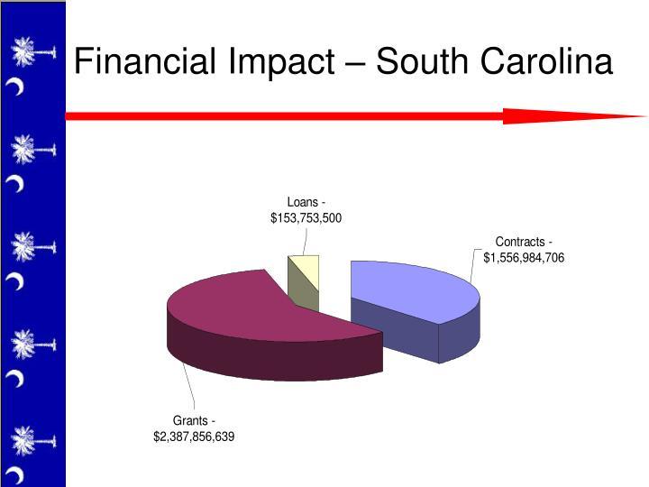 Financial Impact – South Carolina
