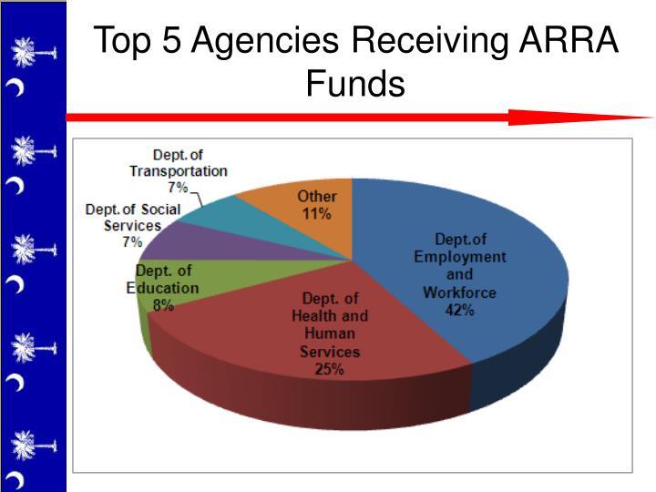 Top 5 Agencies Receiving ARRA Funds