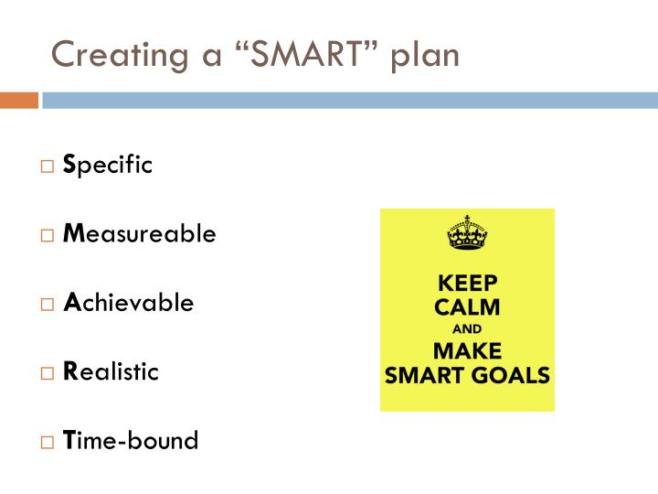 "Creating a ""SMART"" plan"