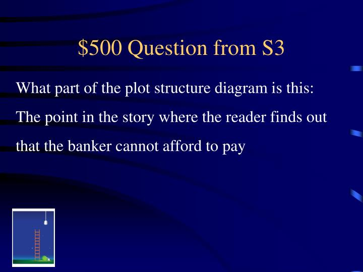 $500 Question from S3