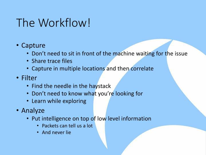 The Workflow!