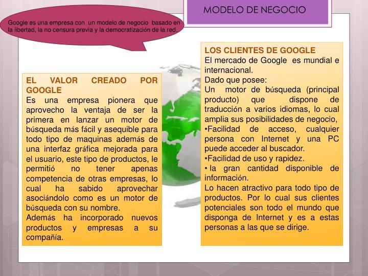 MODELO DE