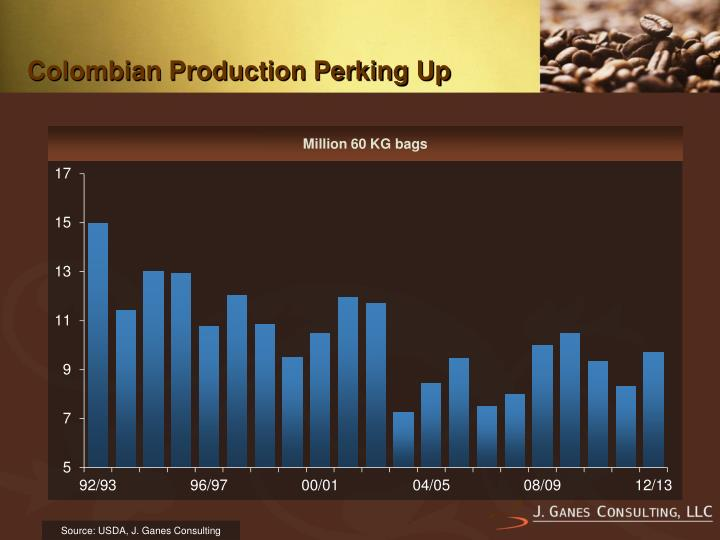 Colombian Production Perking Up