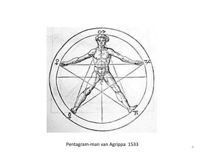 Pentagram-man van Agrippa  1533