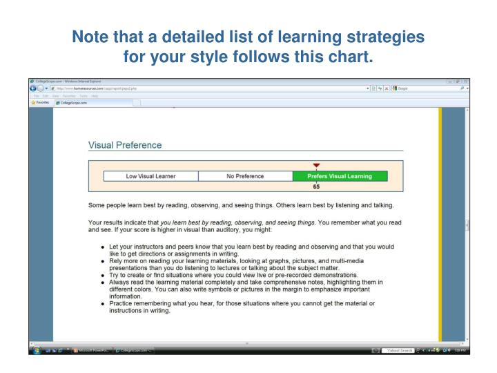 Note that a detailed list of learning strategies