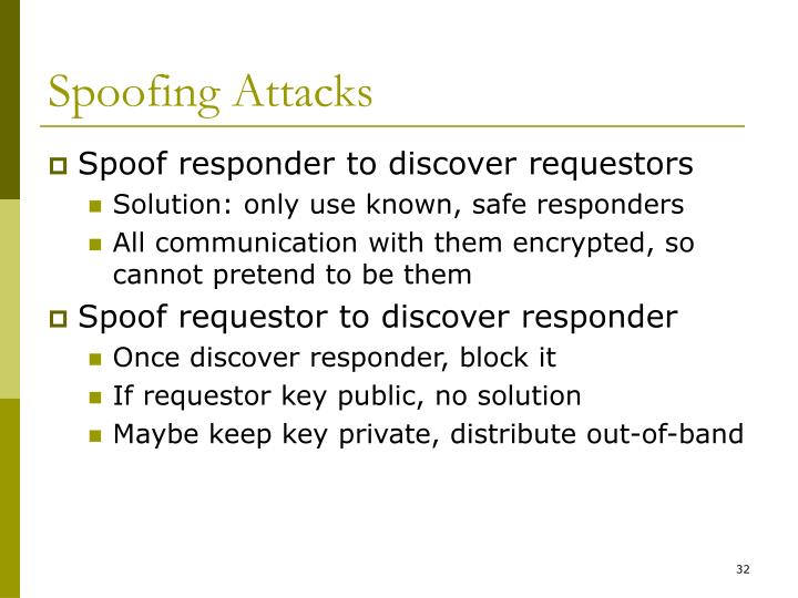 Spoofing Attacks