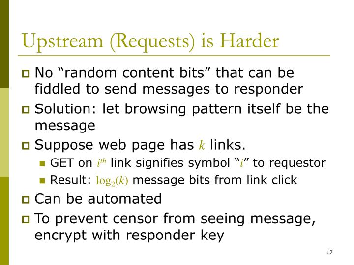 Upstream (Requests) is Harder