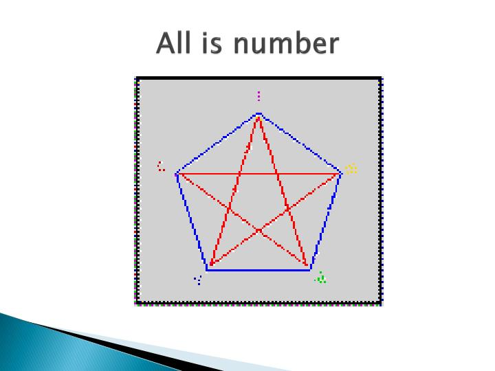 All is number