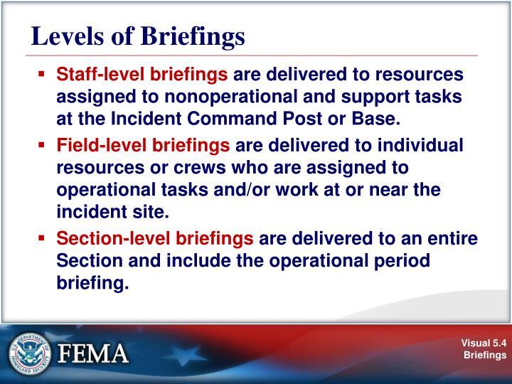 Levels of Briefings