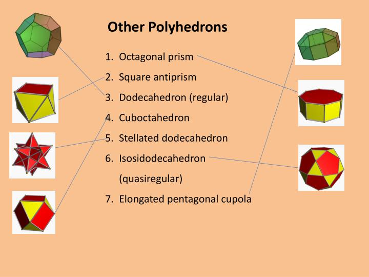 Other Polyhedrons