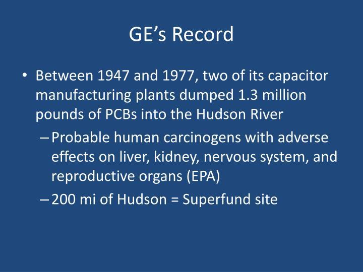 GE's Record