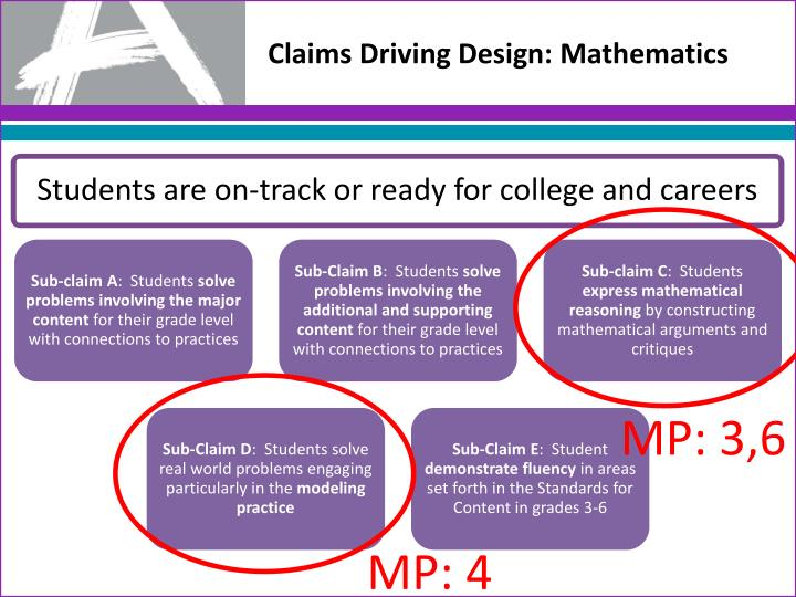 Claims Driving Design: Mathematics