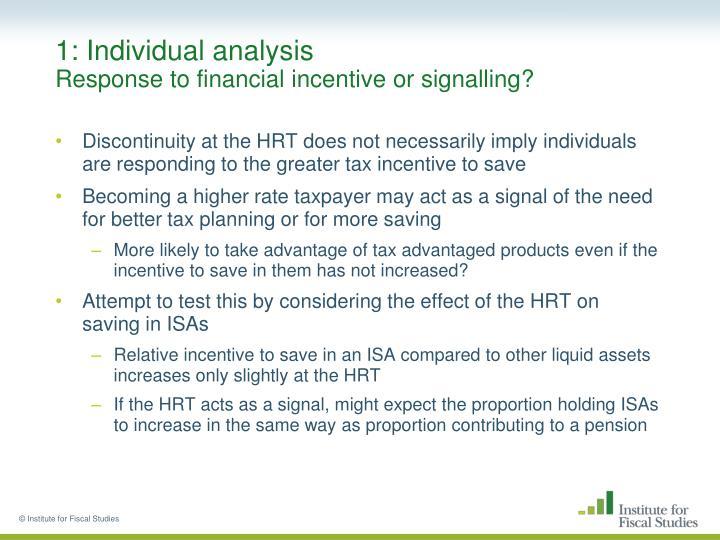 1: Individual analysis