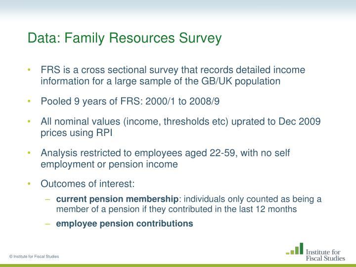 Data: Family Resources Survey
