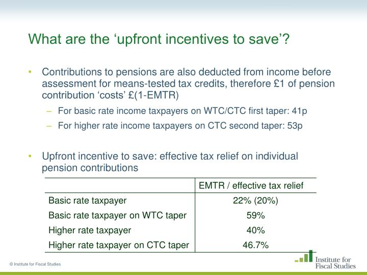 What are the 'upfront incentives to save'?