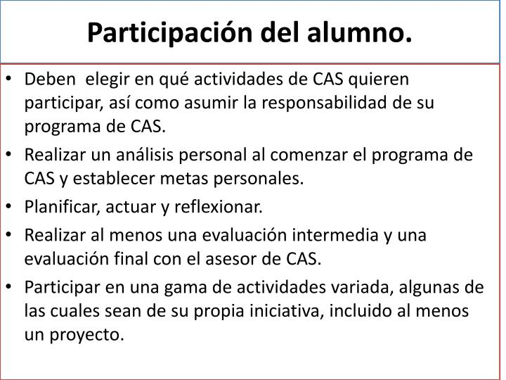 Participación del alumno.