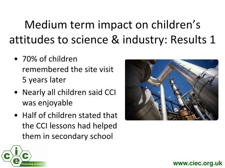 Medium term impact on children's