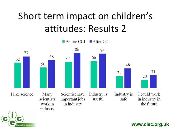 Short term impact on children's attitudes: Results 2