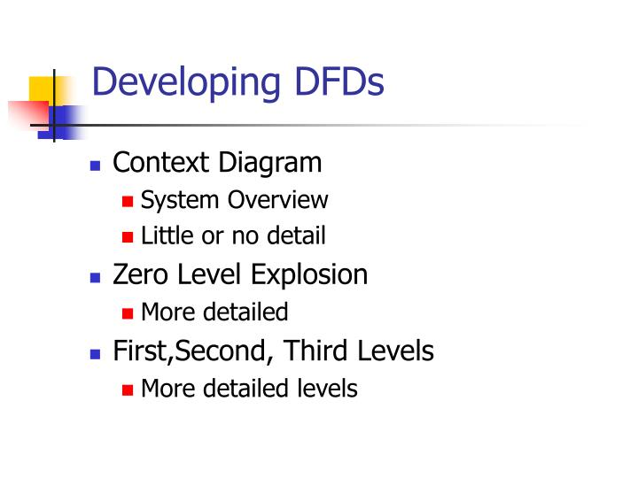 Developing DFDs
