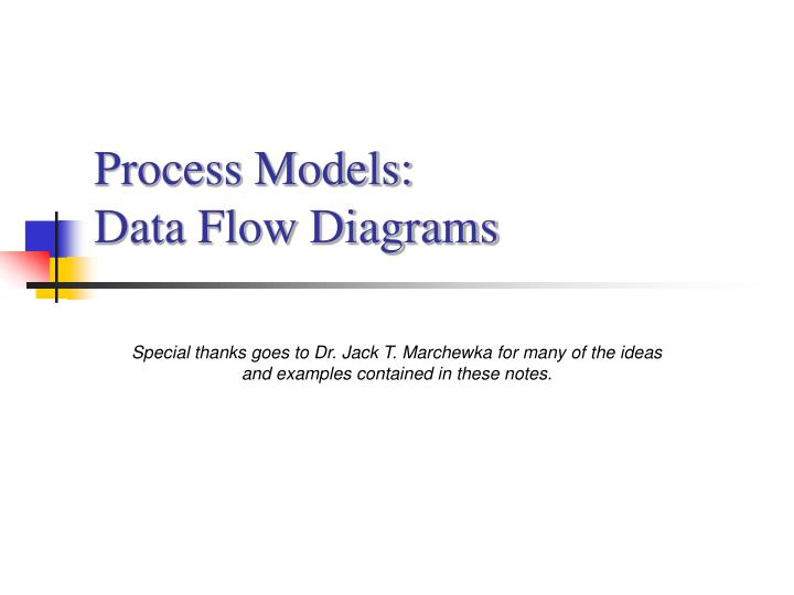 Process models data flow diagrams