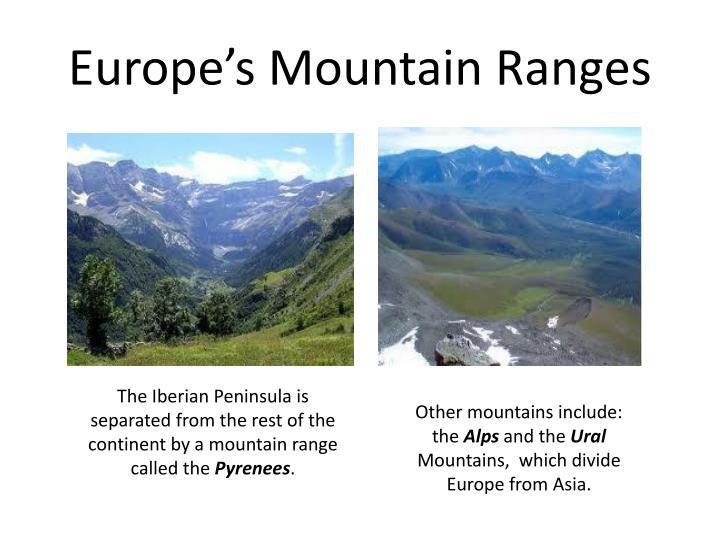 Europe's Mountain Ranges
