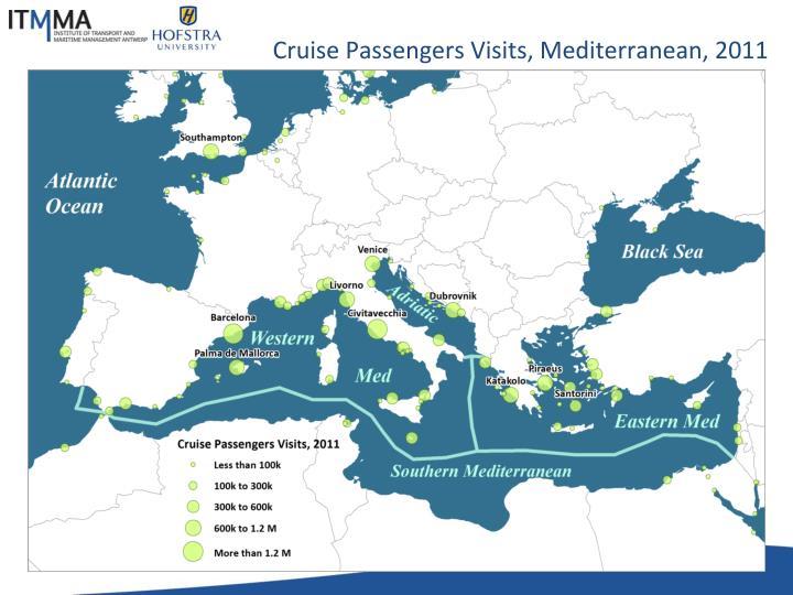 Cruise Passengers Visits,