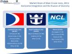 market share of main cruise lines 2011 horizontal integration and the illusion of diversity