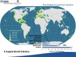 the global cruise port system