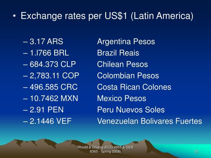 Exchange rates per US$1 (Latin America)