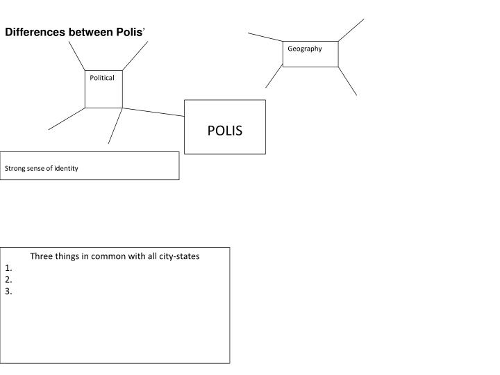 Differences between Polis