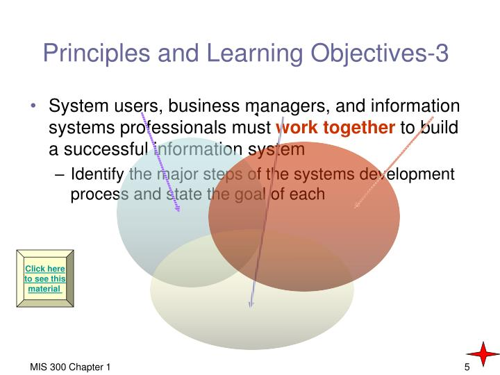 Principles and Learning Objectives-3