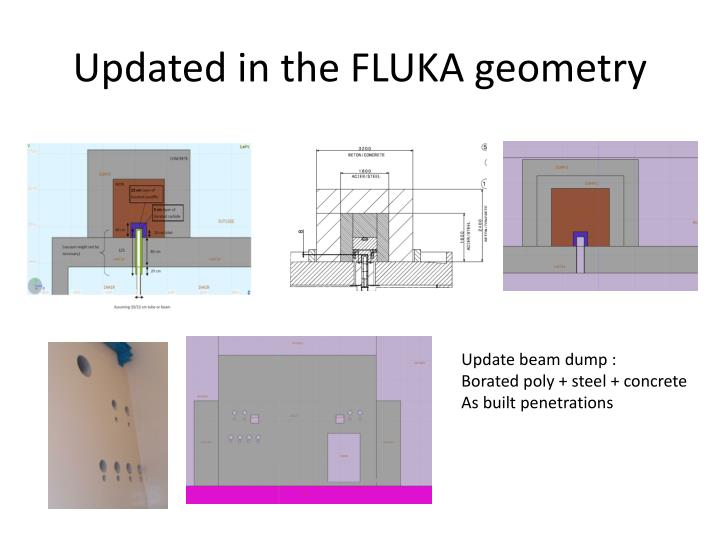Updated in the FLUKA geometry