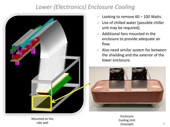 Lower (Electronics) Enclosure Cooling