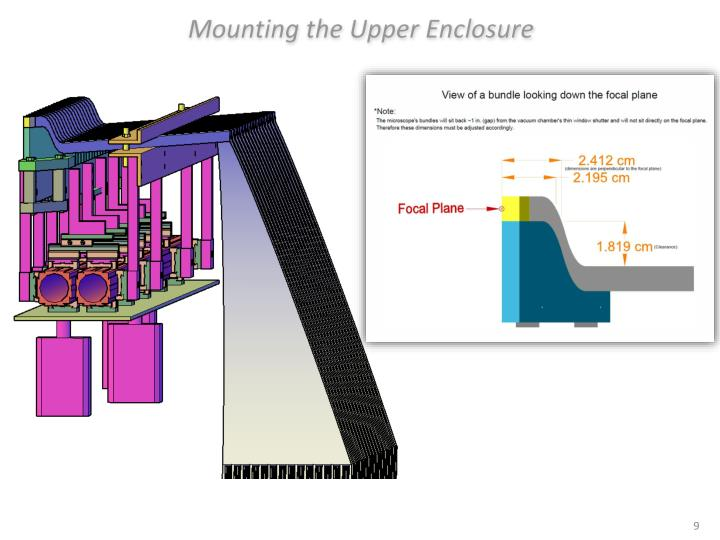 Mounting the Upper Enclosure