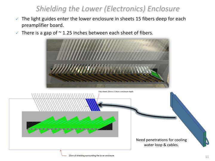 Shielding the Lower (Electronics) Enclosure