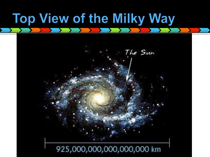 Top View of the Milky Way