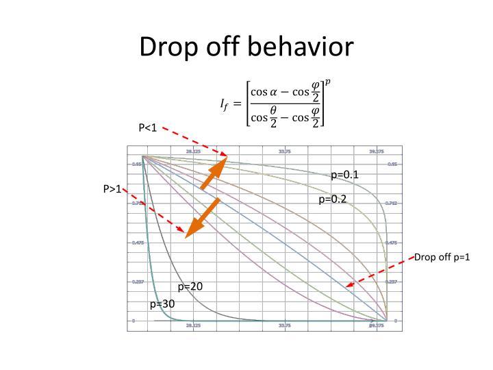 Drop off behavior