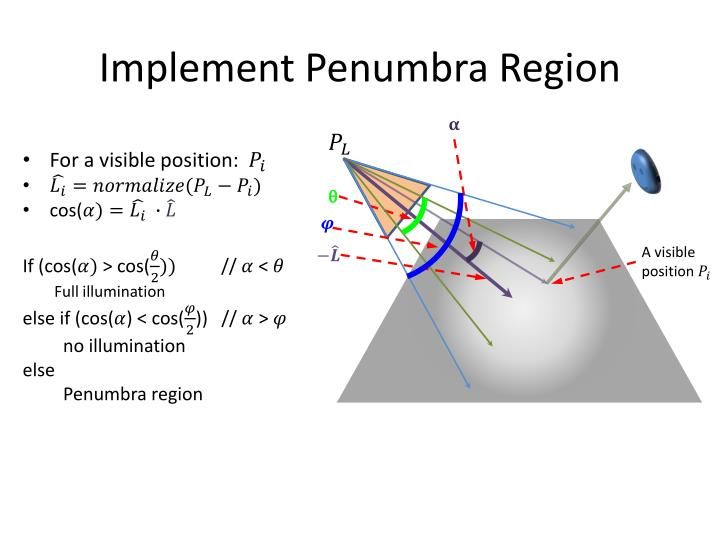 Implement Penumbra Region