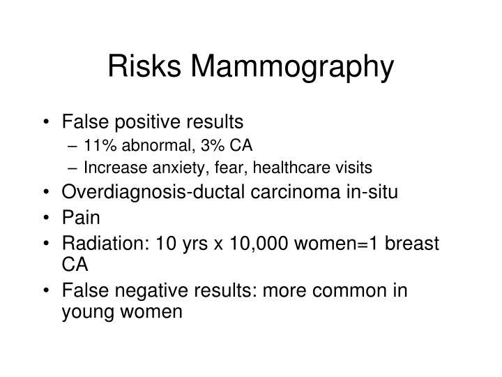 Risks Mammography
