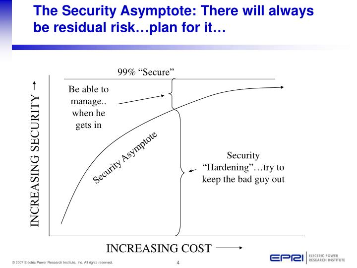 The Security Asymptote: There will always be residual risk…plan for it…