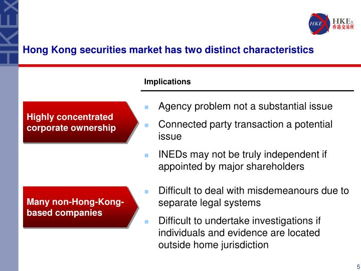 Hong Kong securities market has two distinct characteristics