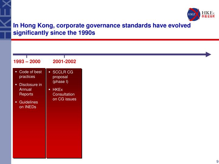 In Hong Kong, corporate governance standards have evolved significantly since the 1990s