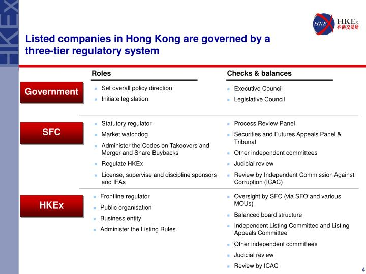 Listed companies in Hong Kong are governed by a