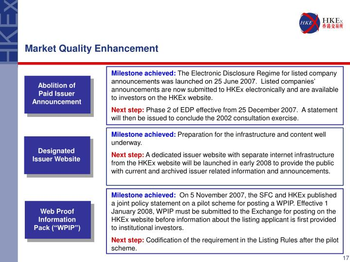 Market Quality Enhancement