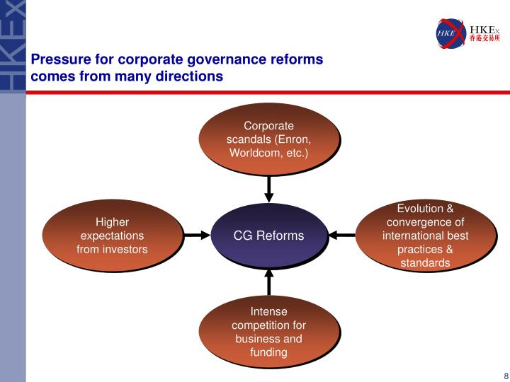 Pressure for corporate governance reforms