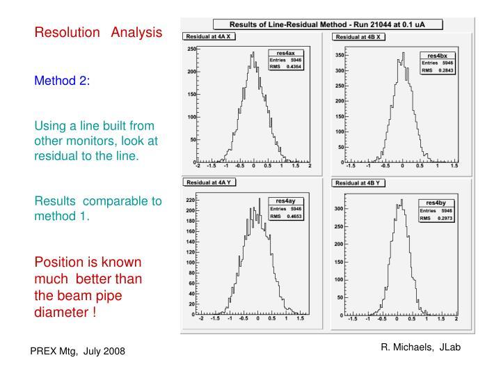 Resolution   Analysis